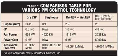 tabel-emisi