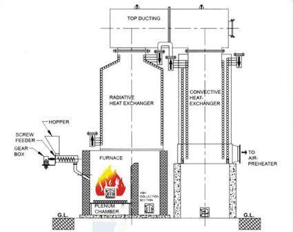 THERMAL OIL HEATER – PT HAMADA BOILER INDO